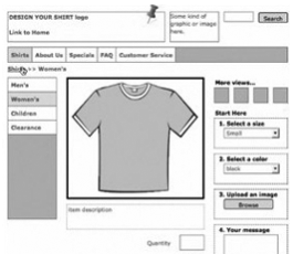 Ecommerce Web Planning