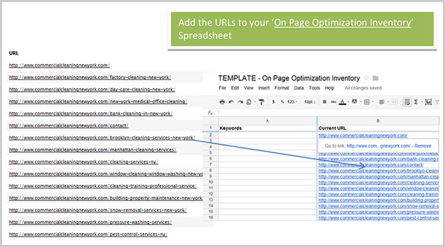 Your 'on page optimization inventory' spreadsheet