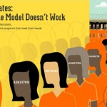 Women Inmates Why the Male Model Doesn't Work