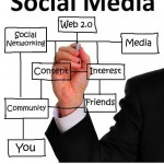 Planning Your Social Network