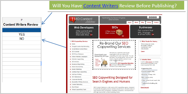 column P: content writers review